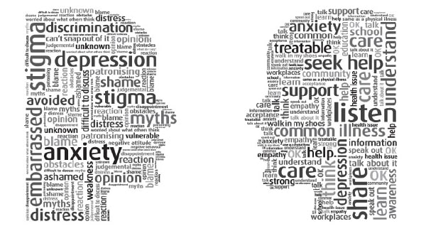 Mental Health Counseling Orlando